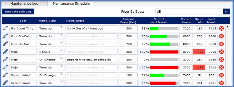 VSS_SS_Maint_Schedule