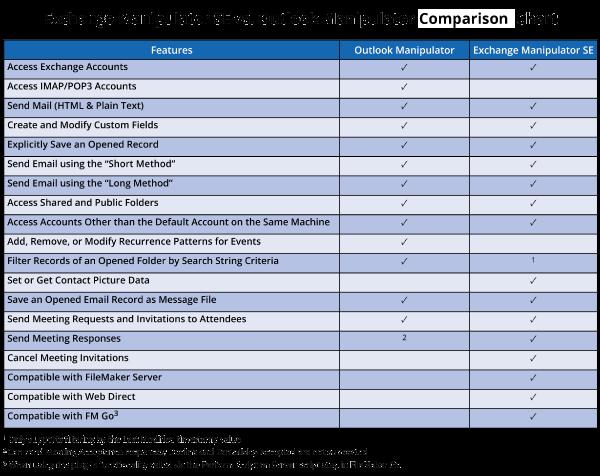 EMESvs.OM_Comp_chart_600