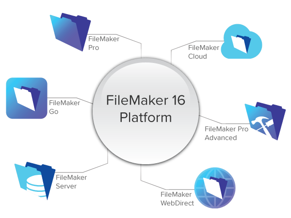 FileMaker 16 software platform