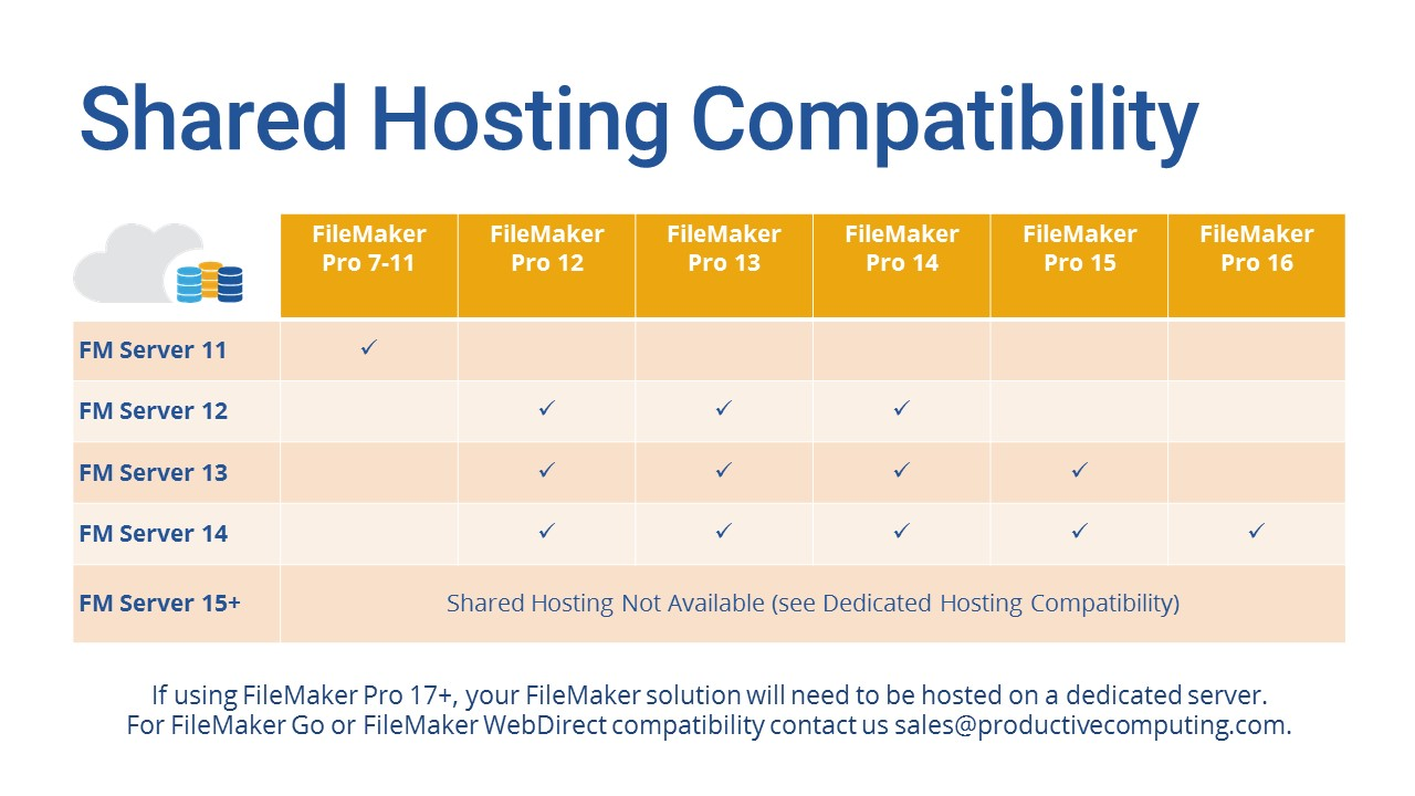 Shared FileMaker hosting compatibility