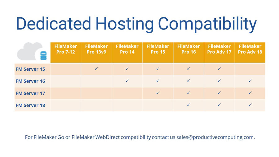 FileMaker Hosting_Dedicated Hosting
