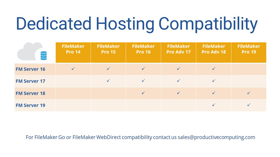FileMaker Dedicated Hosting FileMaker 19