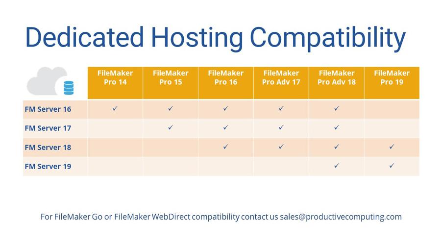 FileMaker Dedicated Hosting FileMaker 19